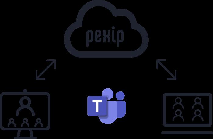 Teams Cloud Service